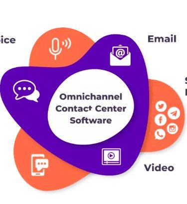 The Omnichannel Contact Center Software That's Redefining Logistics Industry